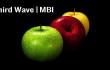 Third Wave Creative Suite | MBI